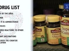 HEALTHY LIVING: Keep a List of Medications Handy